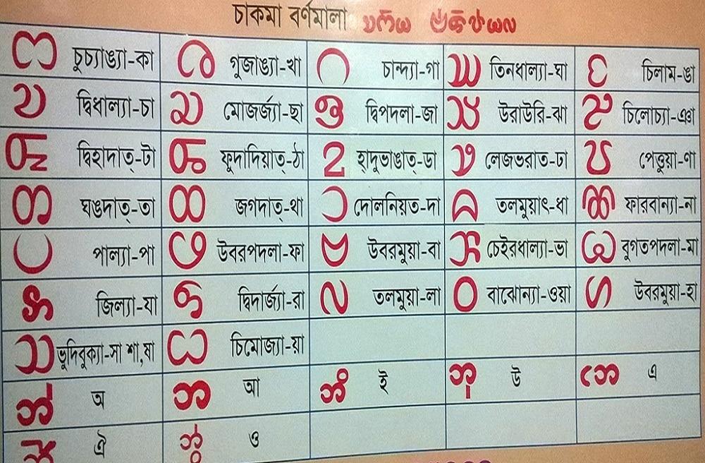 আদীবাসী ভাষা
